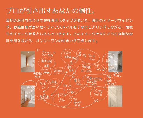 住宅完成見学会 3月15日・16日  - 株式会社カネタ建設 -