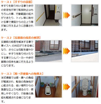 糸魚川市在宅介護応援りほーむ事業が始まります